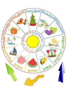 Infant Activities, Preschool Activities, Social Service Jobs, How To Speak Italian, Italian Vocabulary, Preschool Art Projects, Kids Homework, Italian Language, Learning Italian
