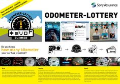 Sony Assurance: Odometer Lottery