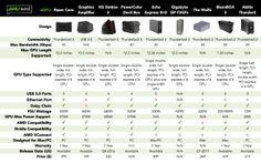 extenral GPU comparison