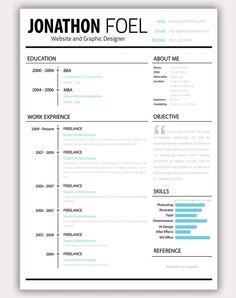 Cover Letter - Graphic & Web Designer | Cover Letters | Pinterest ...
