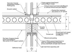 terrace floor section - Google Search