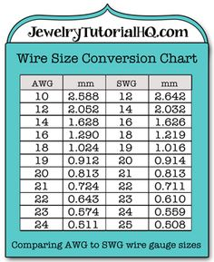 Wire gauge to inches and millimeters conversion chart jewelry jewelry wire wire gauge size conversion chart comparing awg american wire gauge to greentooth