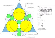 Math Education Geometry Problem 1081: Equilateral Triangle, Inscribed Circle, Inradius, Tangent Circles, Radius, Tangent Line, Sangaku. Level: High School, Honors Geometry, College, Mathematics Education. Distance learning.