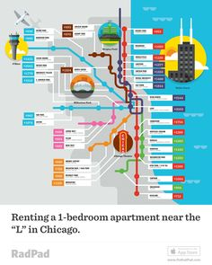 A recent survey looks at how rental prices have changed over the ten months. The news actually wasn't all terrible for renters—rent prices didn't go up in most neighborhoods and it went down in quite a few. Chicago Movie, North Chicago, Chicago Map, Chicago Hotels, Chicago River, Chicago Area, Chicago Restaurants, Albany Park, Irving Park