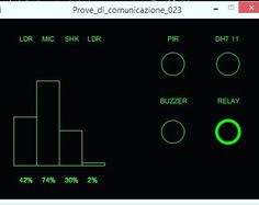 #interface to control 7 #sensor and 1 #relay with #processing and #arduino by david_domenici