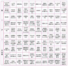 共働きの家事育児100タスク表(子ども小学生版)