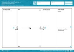 Affinity Diagrams  ProblemSolving Training From MindtoolsCom