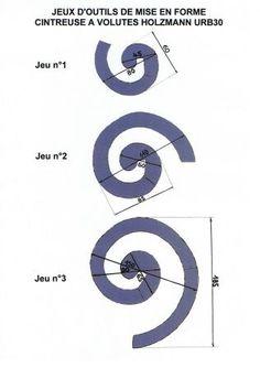 Modèles de volutes URB30