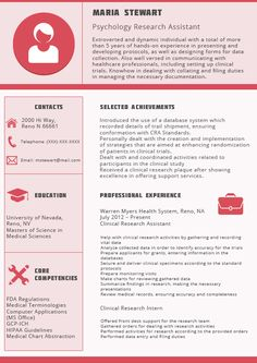 Good Resume Sample Sample Resume Format For Fresh Graduates  Twopage Format 11