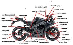 parts of a motorcycle - Google Search