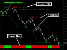 Forex Venom Pro Mt4 No Repaint Indicator Buy Sell Signal High Accurate