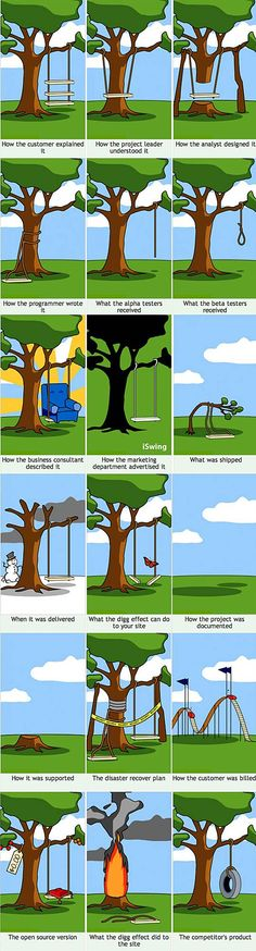 How projects usually work...