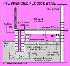 Image Result For Floor Section Detail