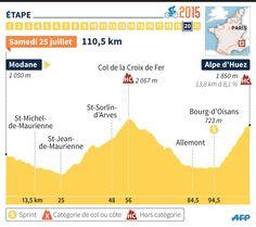 #MaillotjauneLCL @MaillotjauneLCL The path to Paris passes by the Croix de Fer and Alpe d'Huez! 2 passes for a #TDF2015 #MaillotjauneLCL pic.twitter.com/s5jVrLrBTi