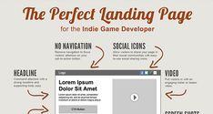 Landing Page Design and How to Use it to Sell Your Indie Game