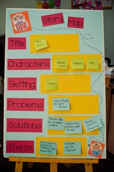 By using sticky notes, you can have the poster permanently… Great story map idea. By using sticky notes, you can have the poster permanently displayed, using it all school year long for every book you read. 2nd Grade Ela, 2nd Grade Classroom, First Grade Reading, Grade 2, Second Grade, Kindergarten Reading, Teaching Reading, Reading Lessons, Kindergarten Blogs