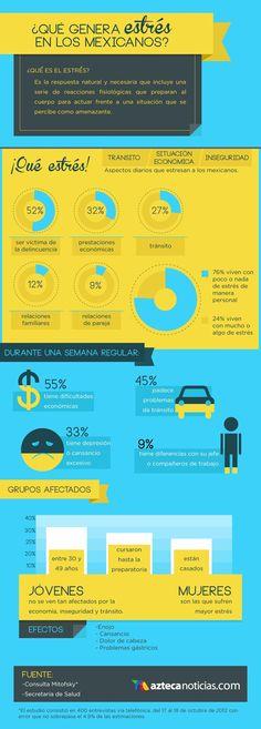 ¿Qué genera estrés en los mexicanos?