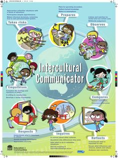 Intercultural Communicators - Socratic Seminar Activity poster