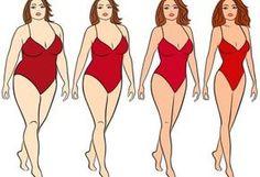 Descubre como bajar de peso en 7 días con limón con una dieta detallada por día y aprendiendo a desintoxicar tu cuerpo y prepararlo para bajar de peso saludablemente