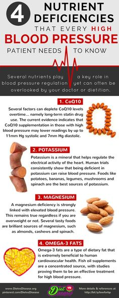 Several nutrients are shown to play a key role in blood pressure regulation, yet can often be overlooked by your doctor or dietitian. Research shows that having sufficient levels of the following 4 nutrients is important for maintaining a healthy blood pressure. Similarly, if we are deficient in these nutrients, managing blood pressure becomes all the more difficult. See it at http://www.dietvsdisease.org/4-nutrient-deficiencies-every-high-blood-pressure-patient-needs-to-know/