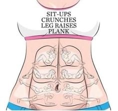 Workouts that target each part of your abdominals!