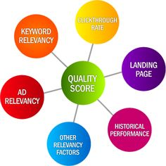 eetti - eetti - eetti offer PPC Marketing at affordable price , For more details visit http://eetti.com/services/ppc