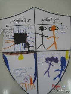 image : fobos3 article : Φόβος. Φοβάμαι   Νιώθω Ασφαλής   Βήματα για τη Ζωή.  by www.popi it. Psychology, Kindergarten, Projects To Try, Education, Feelings, Children, Face, School Stuff, Queens