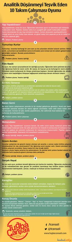 10 teamwork games that encourage analytical thinking - ANİKA Special Education Classroom, Kids Education, Teamwork Games, Drama Games, Flipped Classroom, Childhood Education, Classroom Activities, Primary School, Teaching English