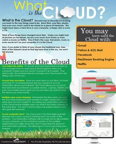 #Infographic: What is the Cloud?