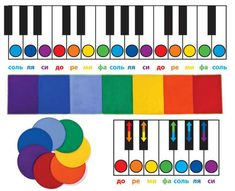 Piano, Music For Kids, Music Games, Music Theory, Bar Chart, Musicals, Diy, Music Ed, Classroom