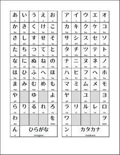 Hiragana Chart  Hiriganajapanese    Hiragana Chart