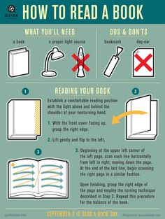 How to read a book.