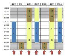 awesome 台鐵員工爭什麼?律師三點解密「血汗班表」 讓人恍然大悟   政治中心/綜合報導春節年連續假期,台&#... http://taiwanese.moe/archives/570869 Check more at http://taiwanese.moe/archives/570869