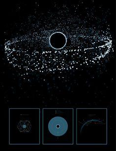 Earth's Visual Peripheral Dialoag | Flickr - Photo Sharing!