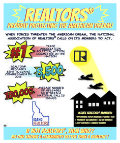 REALTORS® know their communities; the REALTOR® Party protects private property rights!