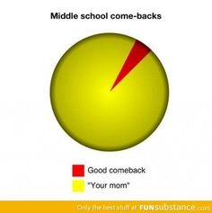 This would explain why I want to teach middle school .... they're on my level!