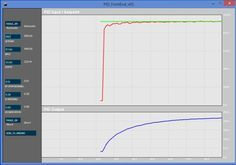 Picture of Arduino PID Library - Brightness Control