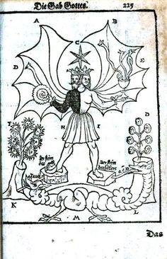 Medieval - Alchemy - German woodblock 18