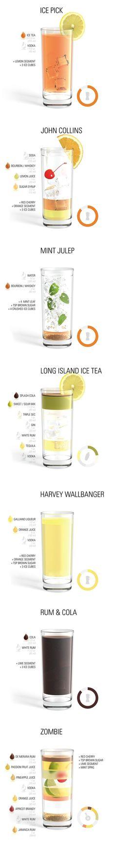 cocktail infographics // iconos de instrucciones