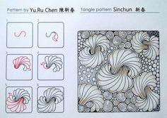 Sinchun