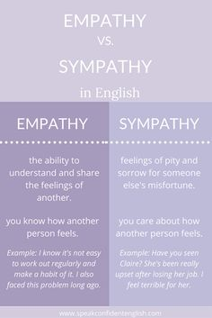 Easily confused words in English.