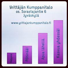 Pöhinää, tukea, tuloksia! Bar Chart, Bar Graphs