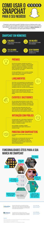 Infográfico – Como usar o Snapchat para o seu negócio http://www.iinterativa.com.br/infografico-como-usar-snapchat-para-seu-negocio/