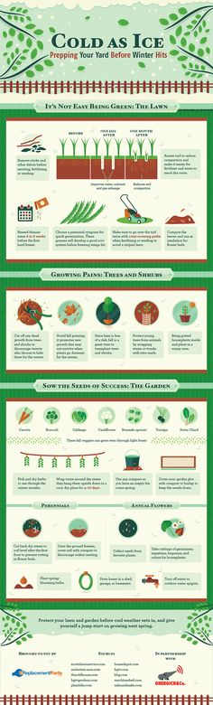 Fall Garden Checklist: 10 Things… Great tips on how to prepare your yard for winter! to do in winter garden florida Fall Garden Checklist: 10 Things. Fall Perennials, Flowers Perennials, Gardening Gloves, Gardening Tips, Lawn Care Tips, Lawn Maintenance, Landscape Maintenance, Autumn Garden, Lawn And Garden
