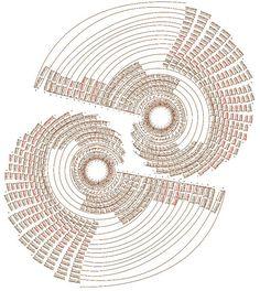 Receitas Círculo - Passadeira em Espiral