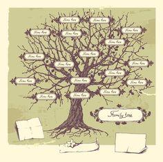Family tree illustration hand drawn new ideas Family Tree Drawing, Family Tree Mural, Free Family Tree, Family Trees, Family Tree Diagram, Family Vector, Tree Templates, Printable Templates, Tree Illustration
