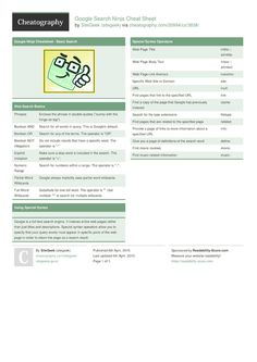 Google Search Ninja Cheat Sheet by sitegeek - Cheatography.com: Cheat Sheets For Every Occasion