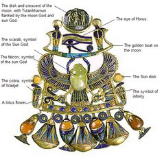 The Sun and Moon necklace found on the mummy with all symbols explained