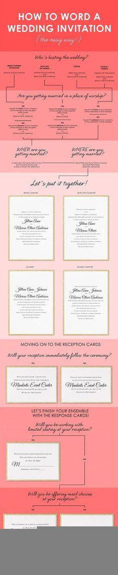 Infographic Wedding Invitation Wording