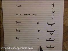 Urdu Language Course for Non-Native Urdu Speakers – (Beginner Level)